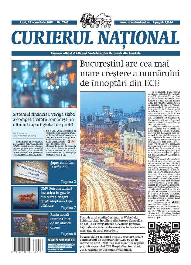 anunturi ziar curierul national 7746