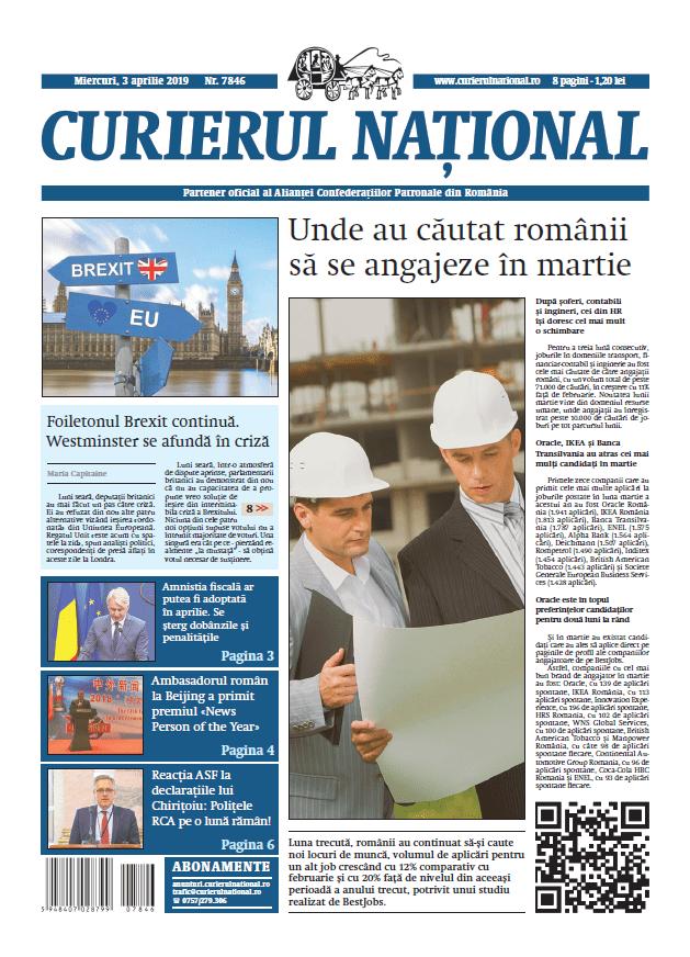 anunturi ziar curierul national 7846