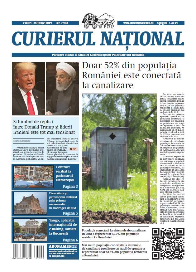 anunturi ziar curierul national 7902